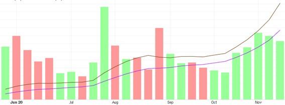Previsión del Bitcoin a largo plazo