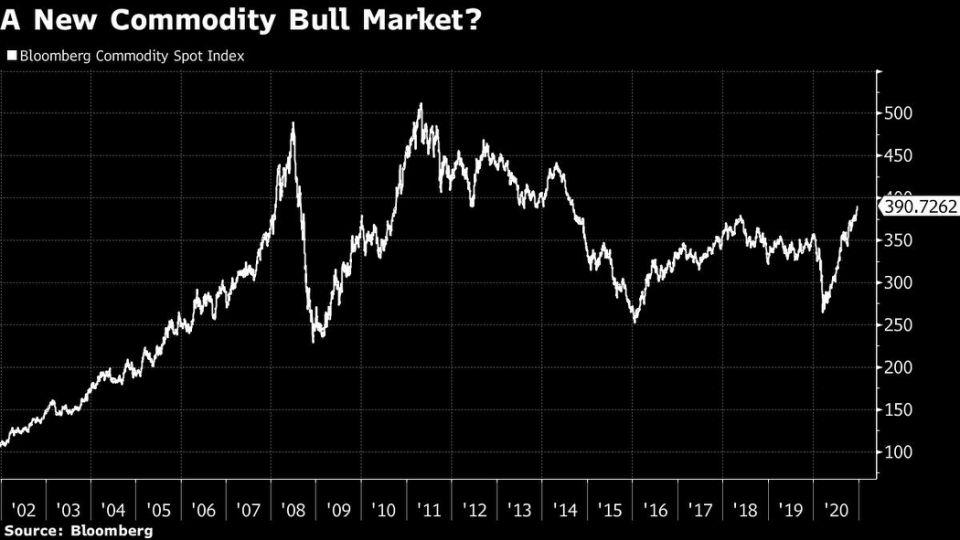El mercado de las materias primas recobra su popularidad ahora que los inversionistas procuran invertir en las commodities por la posibilidad de un mercado alcista.