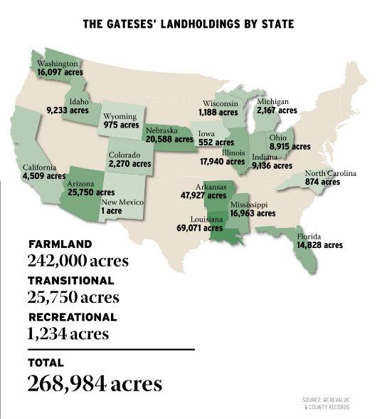 Propiedades agrícolas de Bill Gates en los EEUU. Fuente: The Land Report