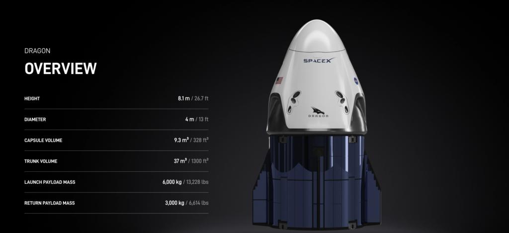 Dimensiones de la Cápsula Dragon de SpaceX. Fuente: SpaceX
