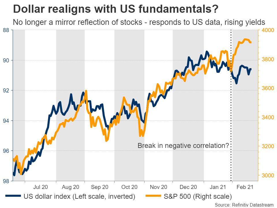 Los eventos de esta semana en el calendario Forex para el dólar, podrían marcar el precedente imperante para que el dólar recupere su fuerza.
