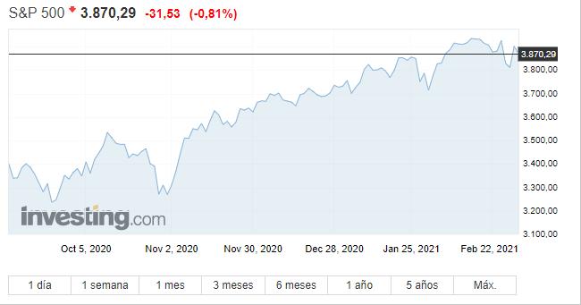 Jim Cramer explica que hay 5 acciones de reapertura que están siendo totalmente ignoradas por los inversores del Wall Street.
