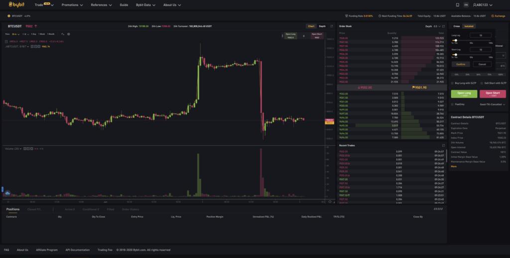 El review de la exchange de criptomonedas Bybit nos permitió comprobar la funcionalidad de su plataforma de trading