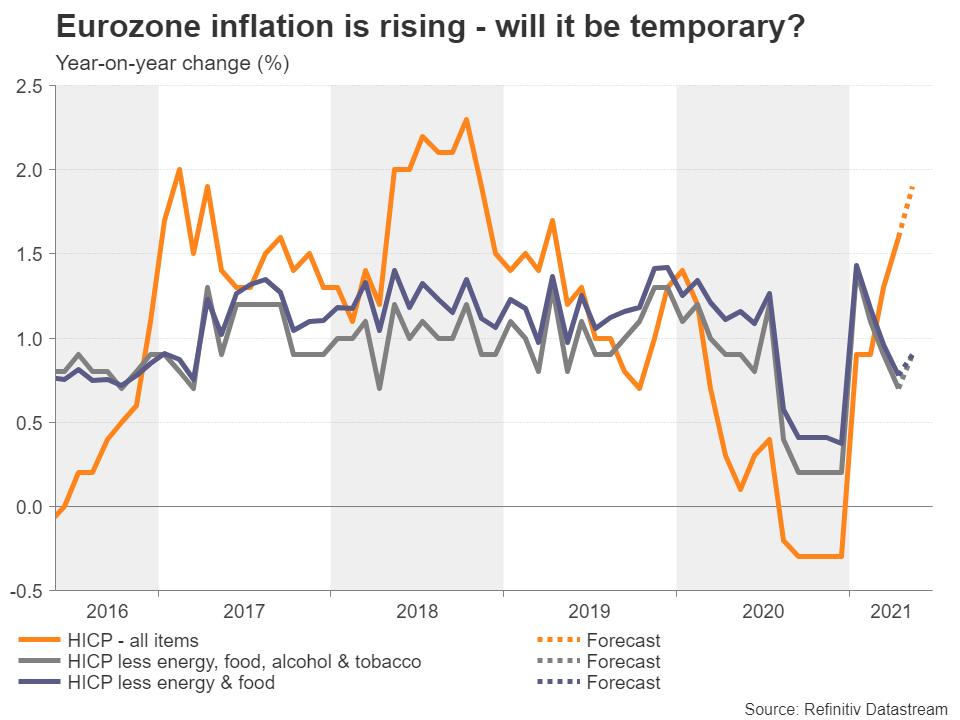 Los 4 grandes eventos de esta semana para el mercado Forex están definidos por la inflación, bancos centrales y una reunión del G7.