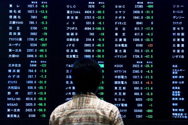 Nikkei 225 gana impulso Cómo se encuentra ahora