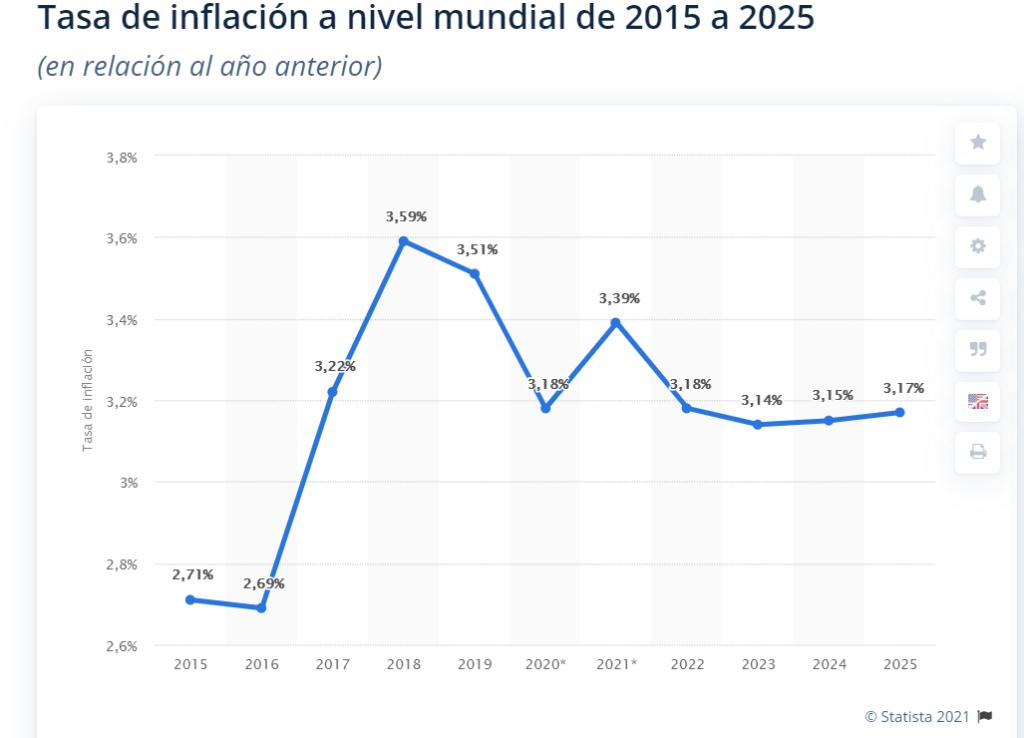 China está preocupado por la Inflación global, pero comprende que para su economía, este no es el problema central a tratar.
