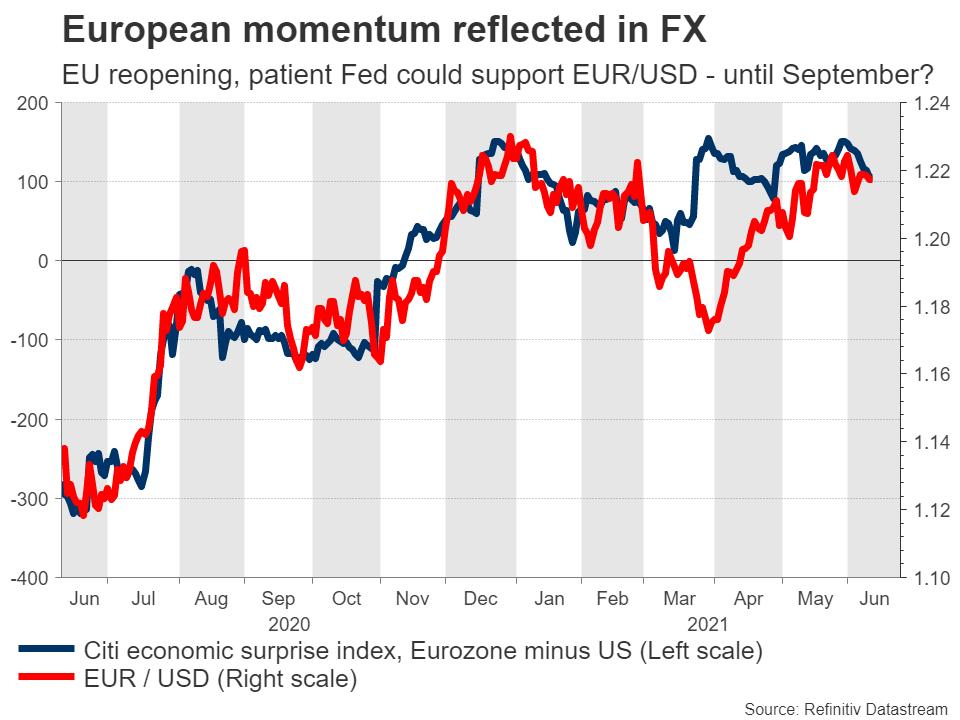 Para esta semana del calendario Forex, los datos de la eurozona clamarán por la atención de los traders.