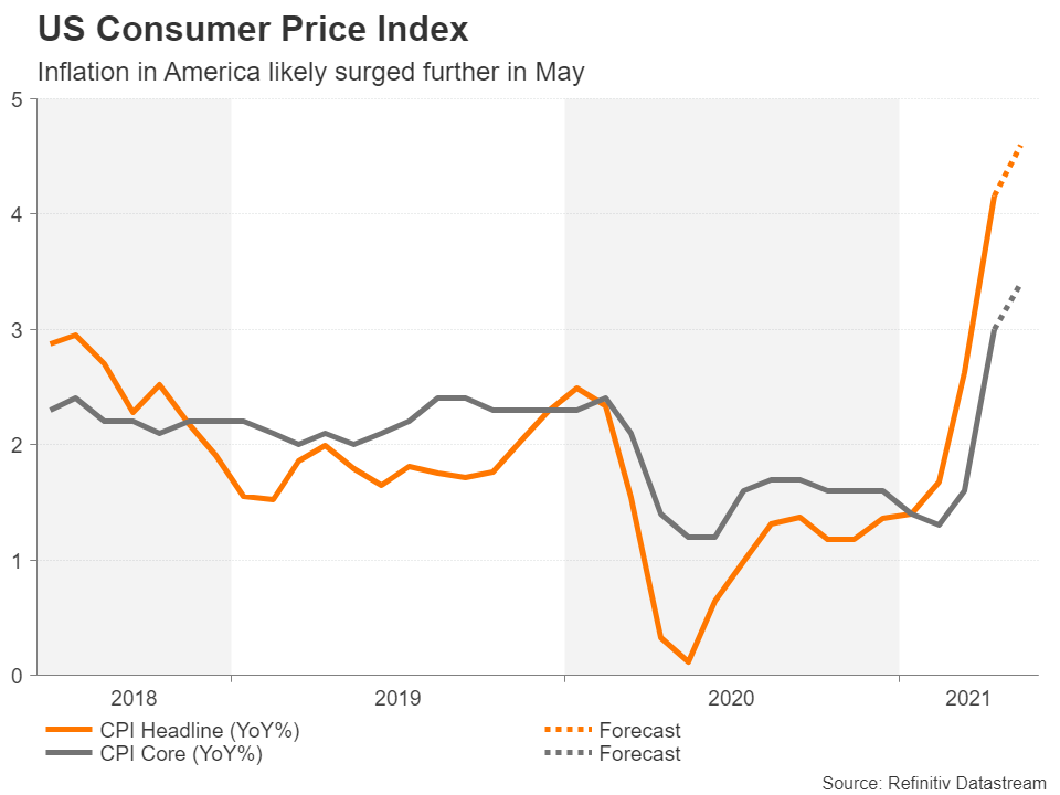 Los índices del precio del consumidor en Estados Unidos serán un determinante para el Calendario Forex.