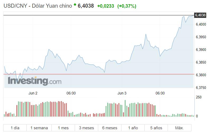 Los legisladores chinos están preocupados porque bancos de China están repletos de dólares.