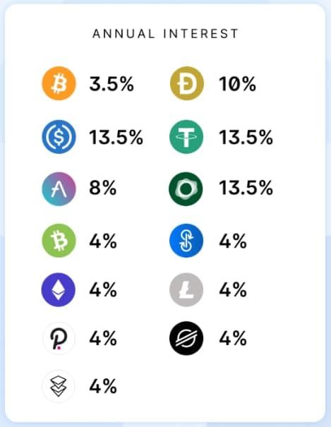 Blockchain.com ofrece importantes rendimientos a los usuarios que almacenen sus monedas virtuales en las wallets de la firma. Estas son algunas de las ofertas de intereses. Fuente: Blockchain.com