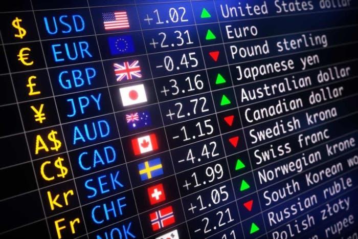 Forex Cotizaciones de divisas en tiempo real