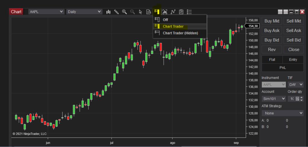Abrir la funcionalidad Chart Trader.