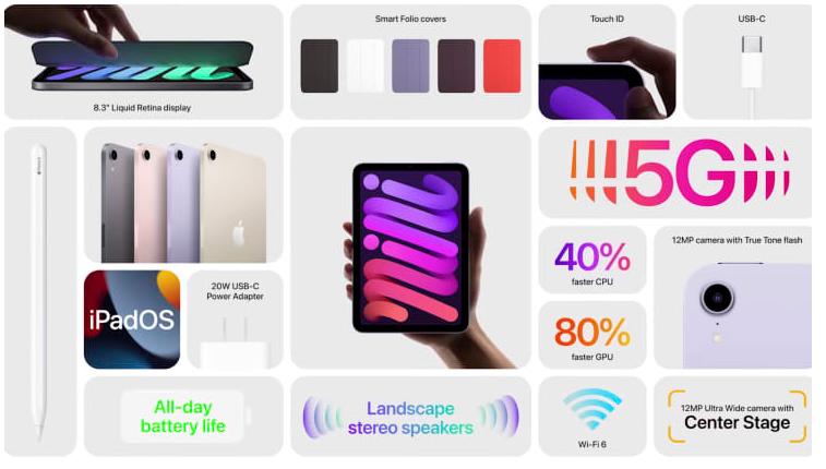 La primera gran revelación de los productos Apple es una nueva versión del iPad y un iPad Mini con conectividad 5G. Fuente: Apple Inc