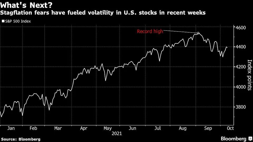 Los gigantes financieros más importantes de Wall Street, afirman que la inflación no tardará es desaparecer de la escena en Estados Unidos. Fuente: Bloomberg